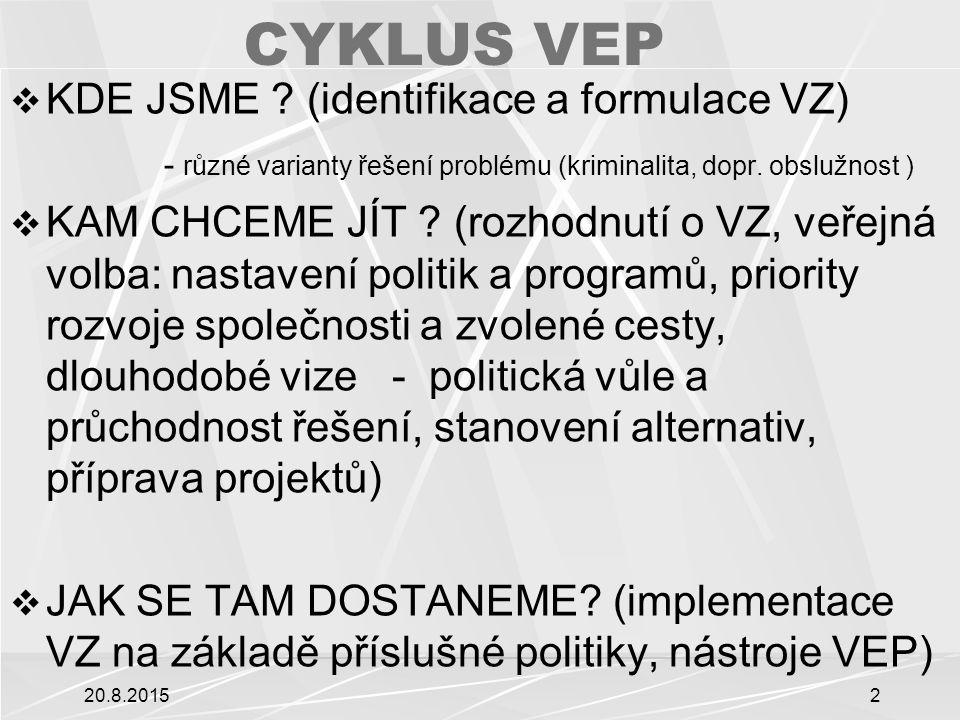 CYKLUS VEP  KDE JSME .