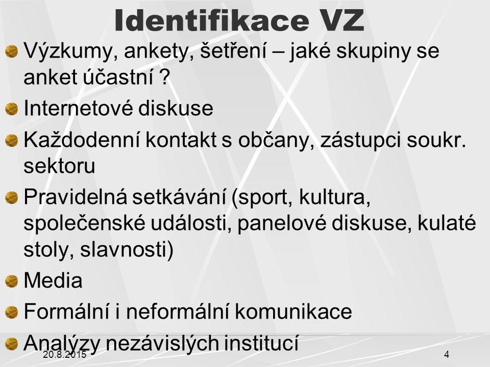 Aktéři identifikace - Všichni aktéři VeP - politické strany - Think tanky - Analýzy nadnárodních organizací (OECD, EU, MMF, SB apod.) - Soukromý sektor, lobbing - Média - NO, asociace, OS, OBČAN!!.