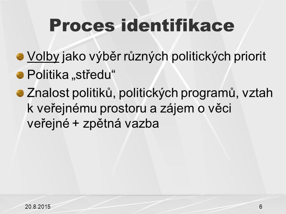 """Proces identifikace Volby jako výběr různých politických priorit Politika """"středu Znalost politiků, politických programů, vztah k veřejnému prostoru a zájem o věci veřejné + zpětná vazba 20.8.20156"""