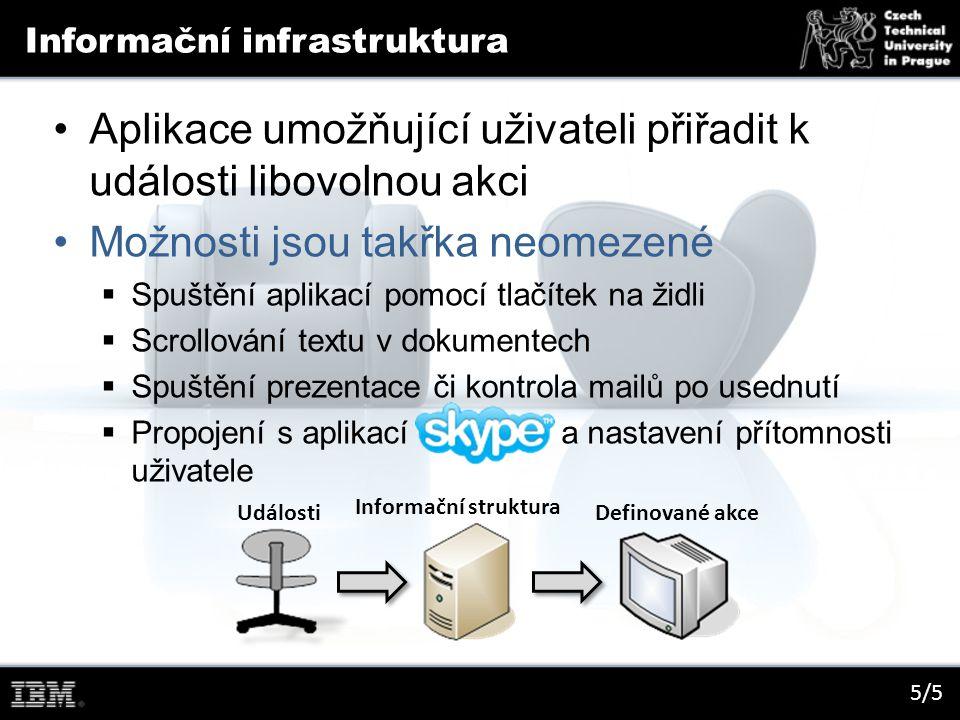 Informační infrastruktura 5/5 Aplikace umožňující uživateli přiřadit k události libovolnou akci Možnosti jsou takřka neomezené  Spuštění aplikací pom