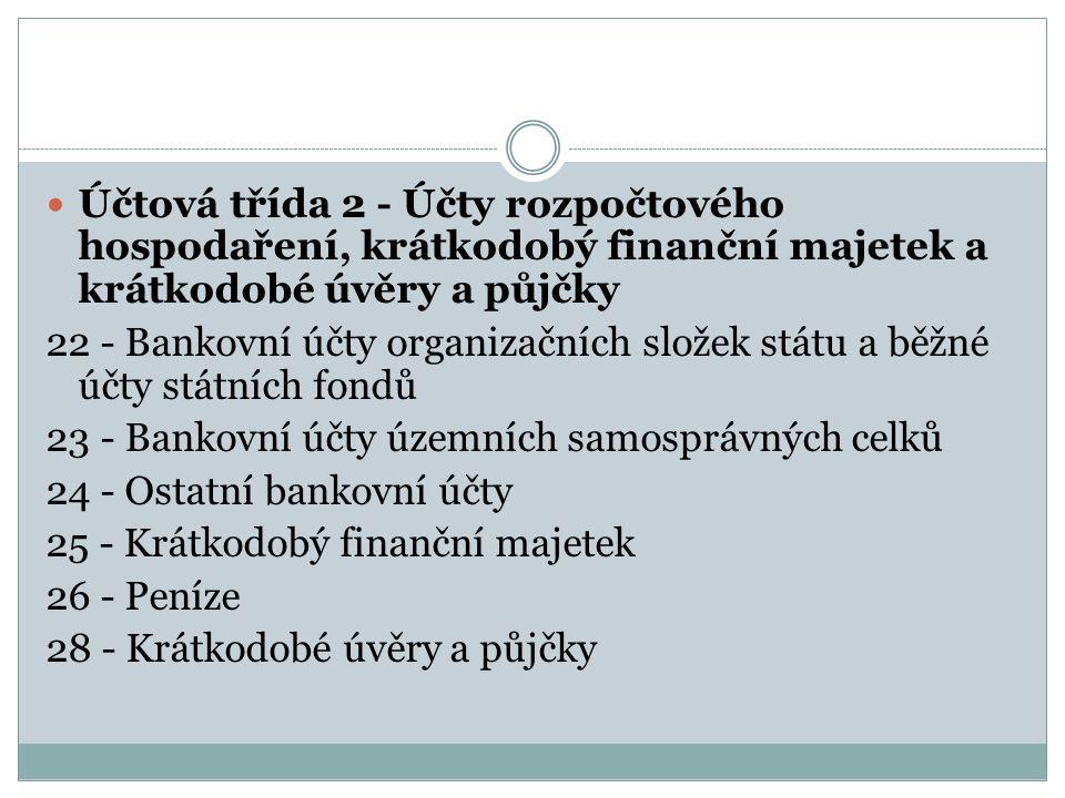 Účtová třída 2 - Účty rozpočtového hospodaření, krátkodobý finanční majetek a krátkodobé úvěry a půjčky 22 - Bankovní účty organizačních složek státu