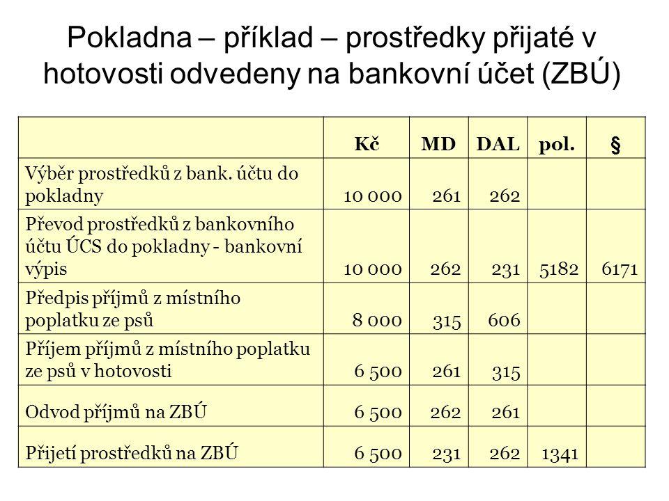 Pokladna – příklad – prostředky přijaté v hotovosti odvedeny na bankovní účet (ZBÚ) KčMDDALpol.§ Výběr prostředků z bank. účtu do pokladny10 000261262