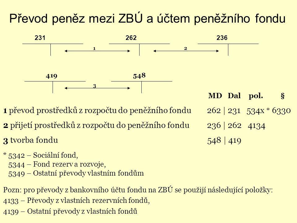 Převod peněz mezi ZBÚ a účtem peněžního fondu 231 262 236 MD Dal pol. § 1 převod prostředků z rozpočtu do peněžního fondu 262 | 231 534x * 6330 2 přij