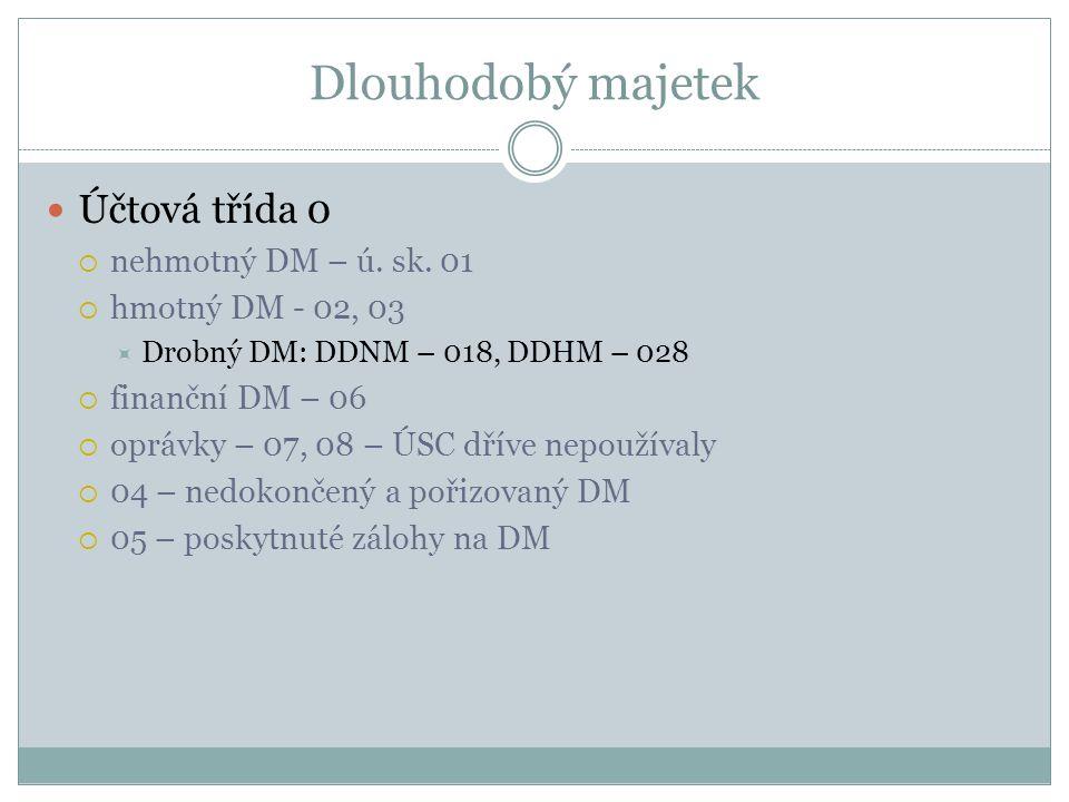 Dlouhodobý majetek Účtová třída 0  nehmotný DM – ú. sk. 01  hmotný DM - 02, 03  Drobný DM: DDNM – 018, DDHM – 028  finanční DM – 06  oprávky – 07