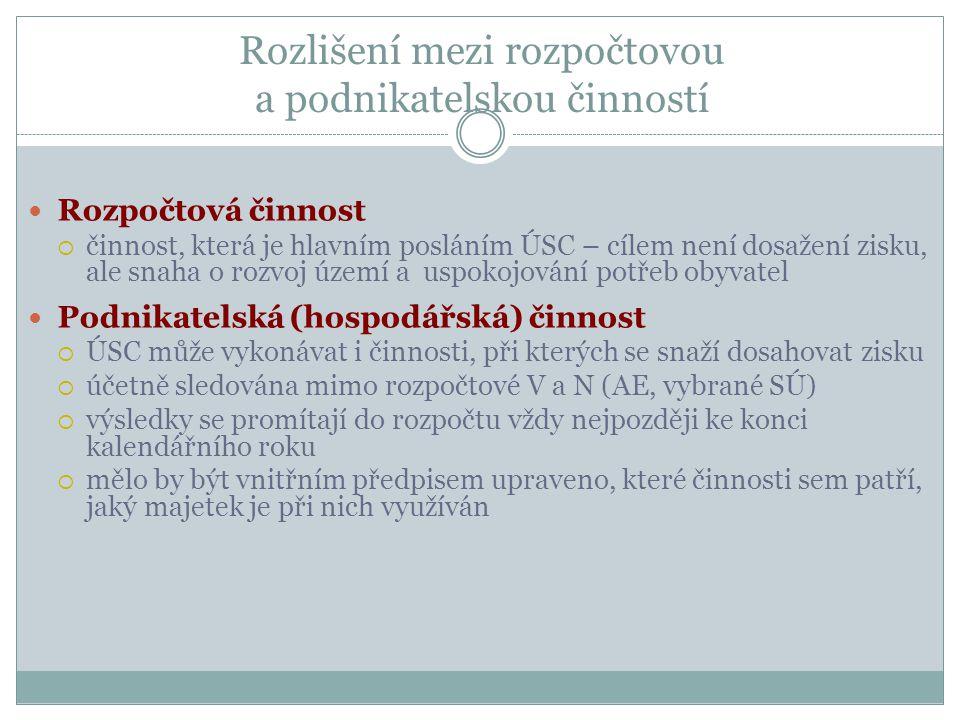 Převod peněz mezi ZBÚ a účtem peněžního fondu 231 262 236 MD Dal pol.