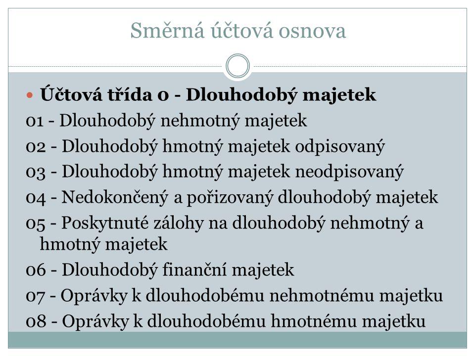 Zásoby ČÚS č.