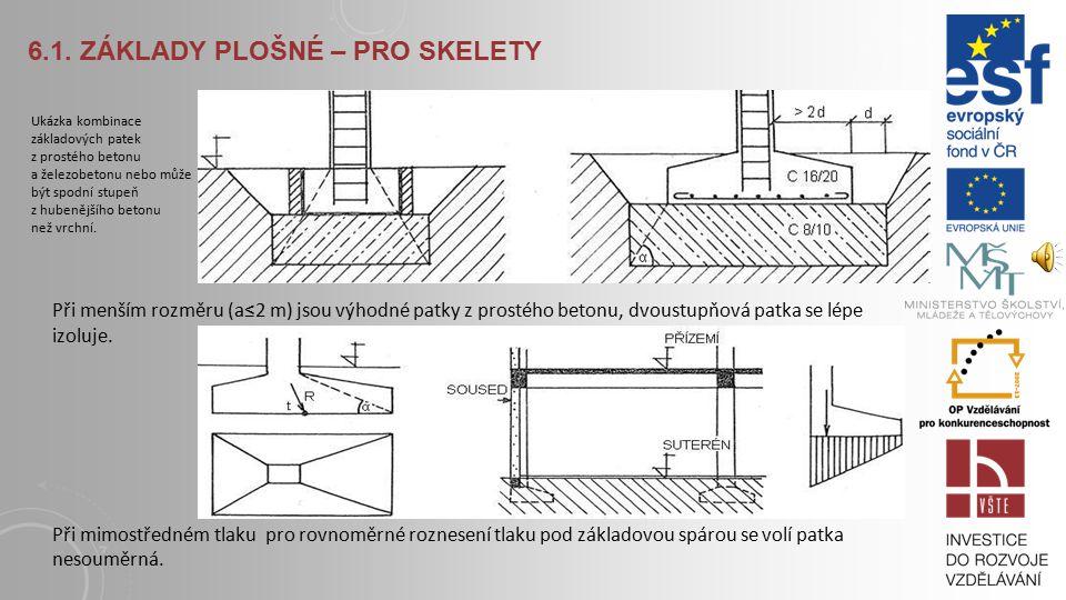 6.1. ZÁKLADY PLOŠNÉ – PRO SKELETY 1b) Patka dvoustupňová: U patek z prostého betonu roznášecí úhel podle velikosti namáhání a podle druhu betonu se vo