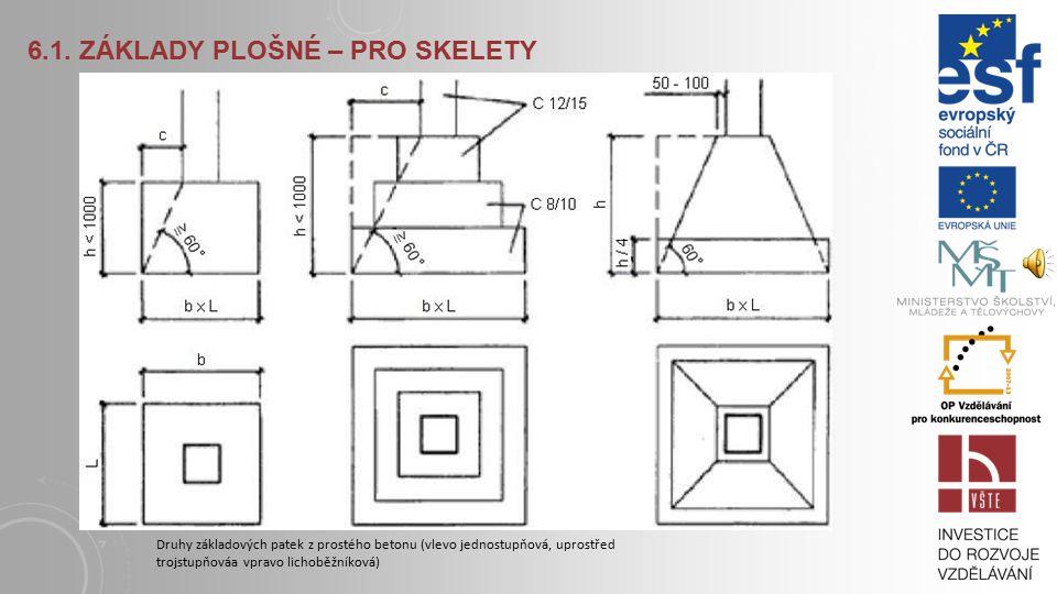 6.1. ZÁKLADY PLOŠNÉ – PRO SKELETY Pro založení skeletových konstrukcí se navrhují většinou základové patky. Půdorys patky je čtvercový nebo obdélníkov
