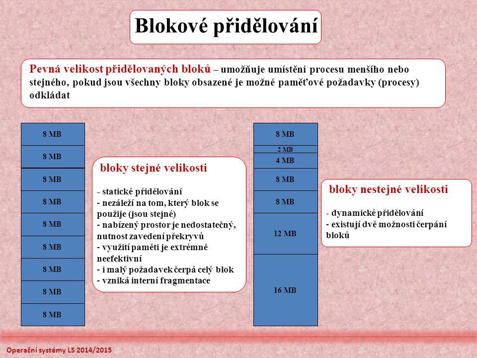 Blokové přidělování Pevná velikost přidělovaných bloků – umožňuje umístění procesu menšího nebo stejného, pokud jsou všechny bloky obsazené je možné p