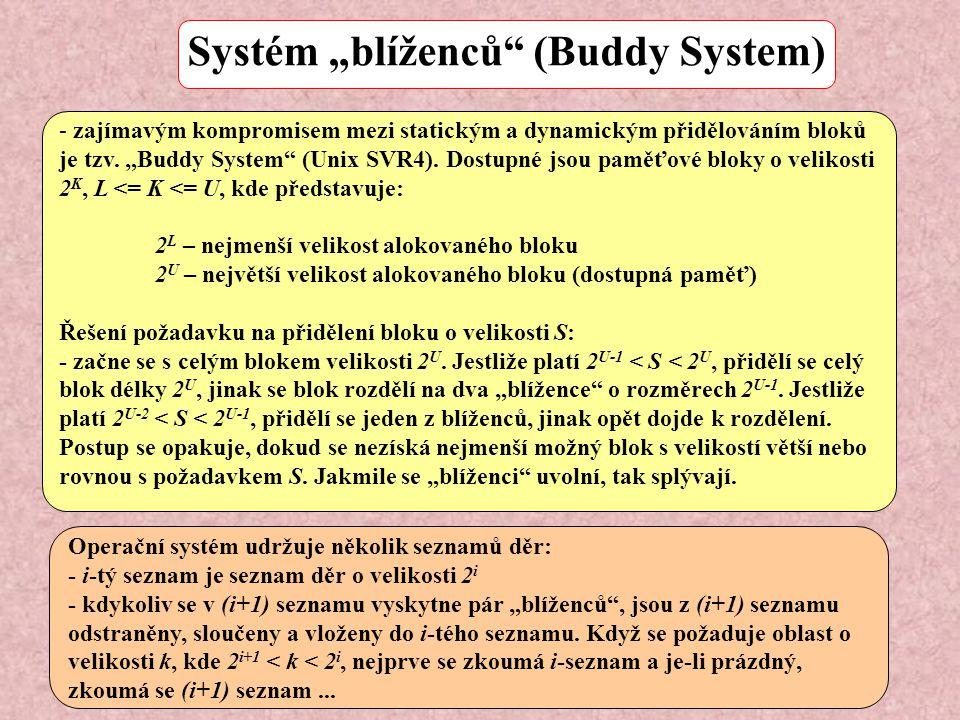 """Systém """"blíženců"""" (Buddy System) - zajímavým kompromisem mezi statickým a dynamickým přidělováním bloků je tzv. """"Buddy System"""" (Unix SVR4). Dostupné j"""