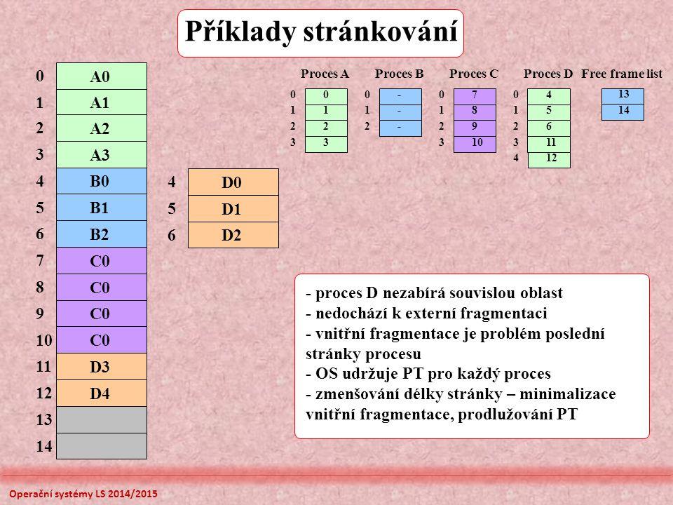 Příklady stránkování - proces D nezabírá souvislou oblast - nedochází k externí fragmentaci - vnitřní fragmentace je problém poslední stránky procesu