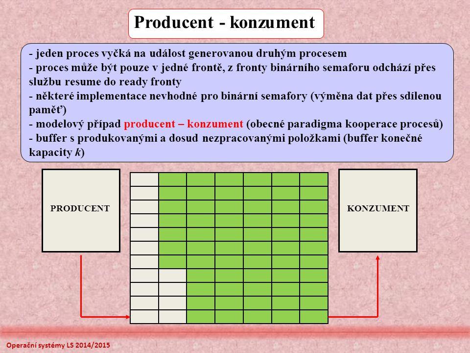 Kód producentaKód konzumenta for(;;) { char data=vytvor_data(); char data; wait(B); wait(A); uloz_do_sdilene_pameti(); data=cti_ze_sdilene_pameti(); signal(A); signal(B); } zpracuj_data(); } - semafor A je inicializován na 0, semafor B je inicializován na velikost sdílené paměti -v případě souběhu producenta a konzumenta jsou data obhospodařována průběžně, v jiném případě se zastaví produkce, nebo čerpání - návaznost na inkrementaci semaforu ve službě KILL (stav WAIT), kdy se proces odstraňuje z každé fronty Operační systémy LS 2014/2015 Producent - konzument