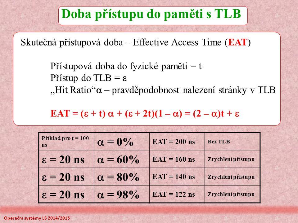 Doba přístupu do paměti s TLB Příklad pro t = 100 ns a = 0% EAT = 200 ns Bez TLB e = 20 ns a = 60% EAT = 160 ns Zrychlení přístupu e = 20 ns a = 80% E