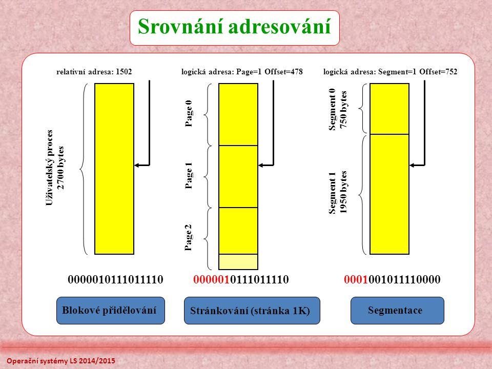 Srovnání adresování logická adresa: Segment=1 Offset=752 Segment 0 750 bytes Segment 1 1950 bytes 0001001011110000 Segmentace logická adresa: Page=1 O