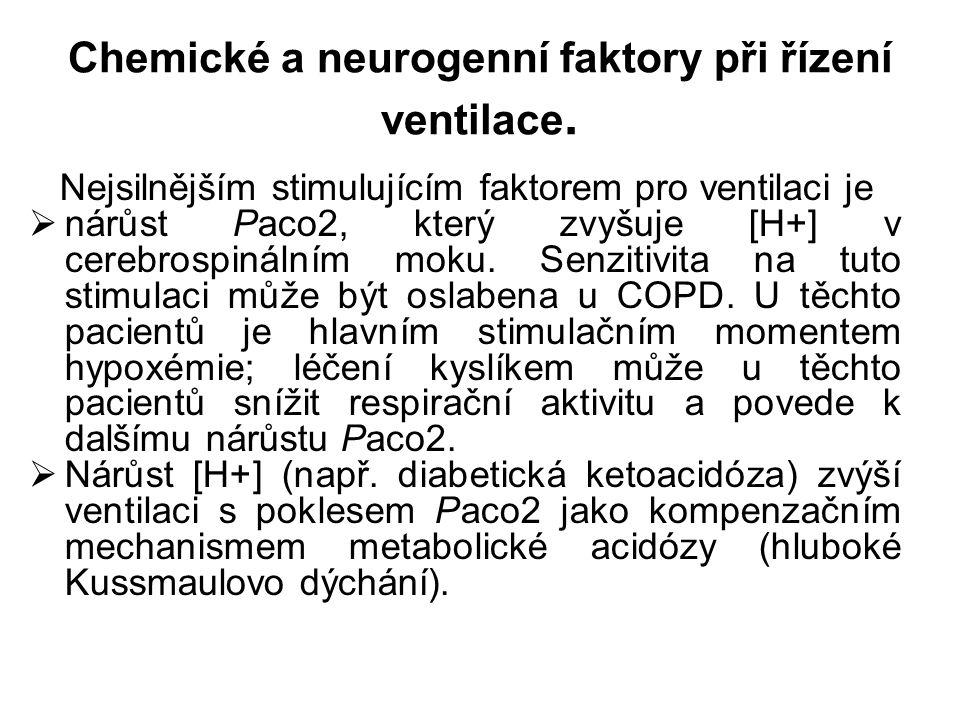Chemické a neurogenní faktory při řízení ventilace. Nejsilnějším stimulujícím faktorem pro ventilaci je  nárůst Paco2, který zvyšuje [H+] v cerebrosp