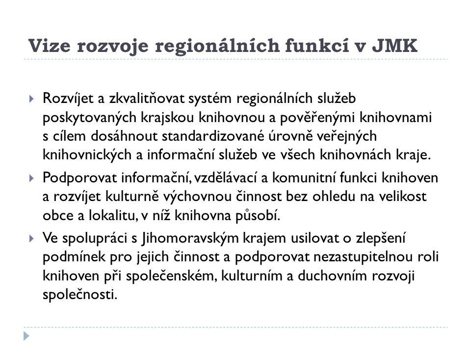 Vize rozvoje regionálních funkcí v JMK  Rozvíjet a zkvalitňovat systém regionálních služeb poskytovaných krajskou knihovnou a pověřenými knihovnami s cílem dosáhnout standardizované úrovně veřejných knihovnických a informační služeb ve všech knihovnách kraje.