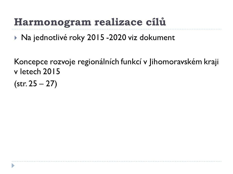Harmonogram realizace cílů  Na jednotlivé roky 2015 -2020 viz dokument Koncepce rozvoje regionálních funkcí v Jihomoravském kraji v letech 2015 (str.