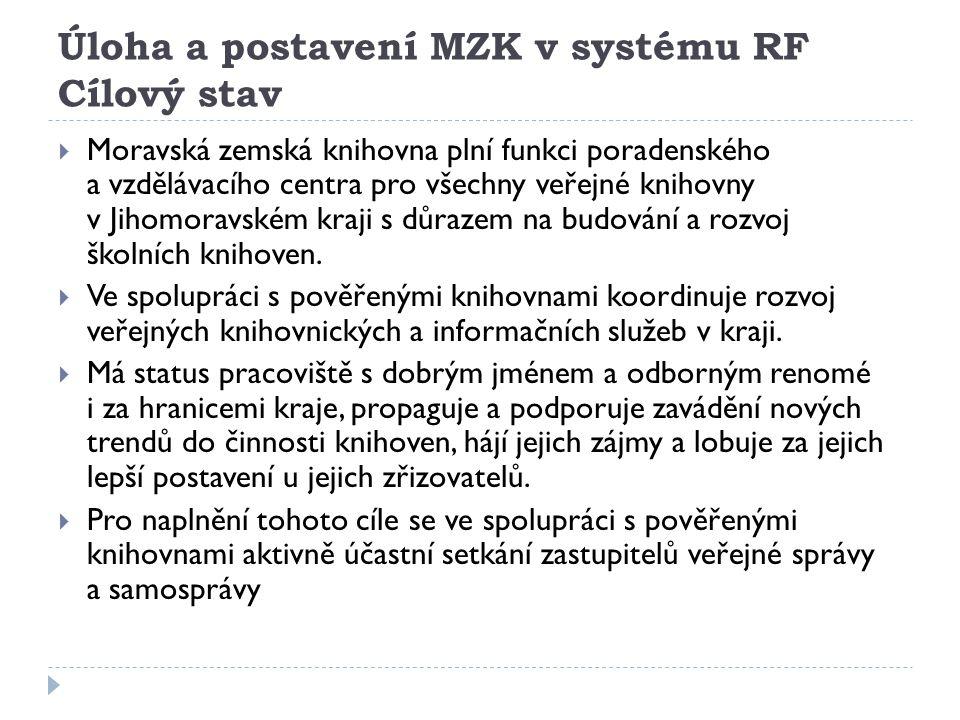 Úloha a postavení MZK v systému RF Cílový stav  Moravská zemská knihovna plní funkci poradenského a vzdělávacího centra pro všechny veřejné knihovny v Jihomoravském kraji s důrazem na budování a rozvoj školních knihoven.