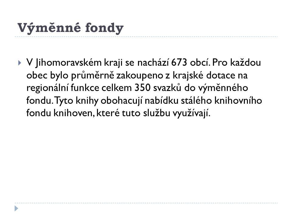 Výměnné fondy  V Jihomoravském kraji se nachází 673 obcí.