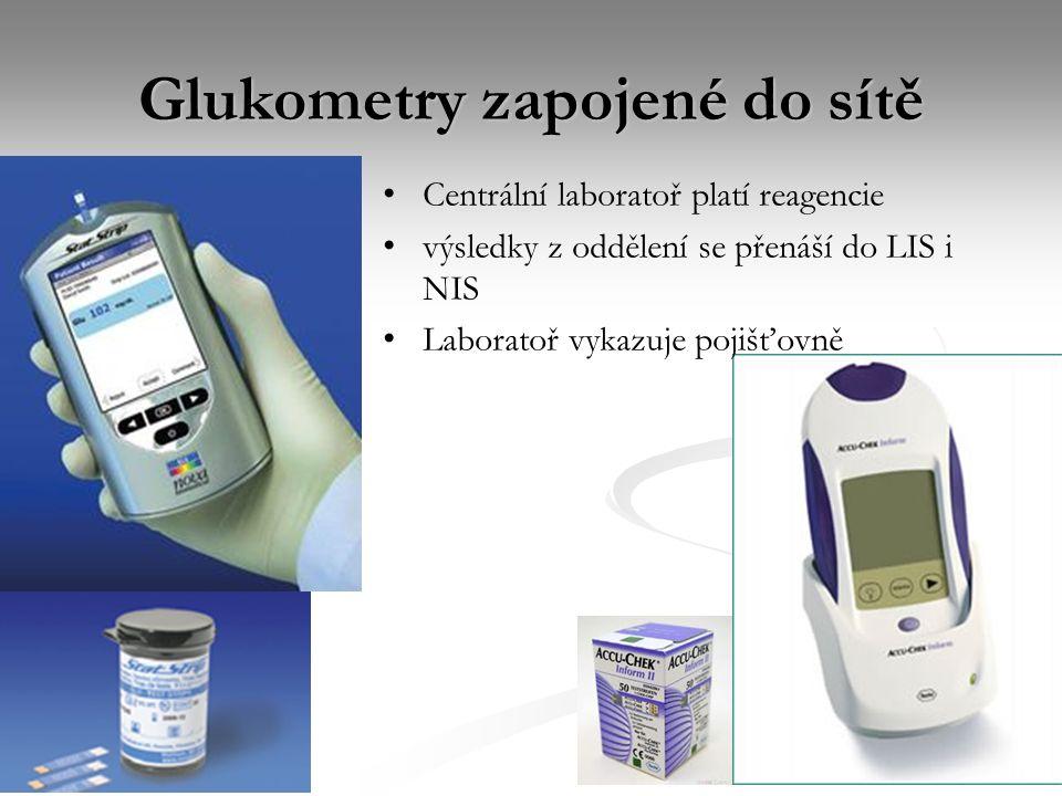 Glukometry zapojené do sítě Centrální laboratoř platí reagencie výsledky z oddělení se přenáší do LIS i NIS Laboratoř vykazuje pojišťovně
