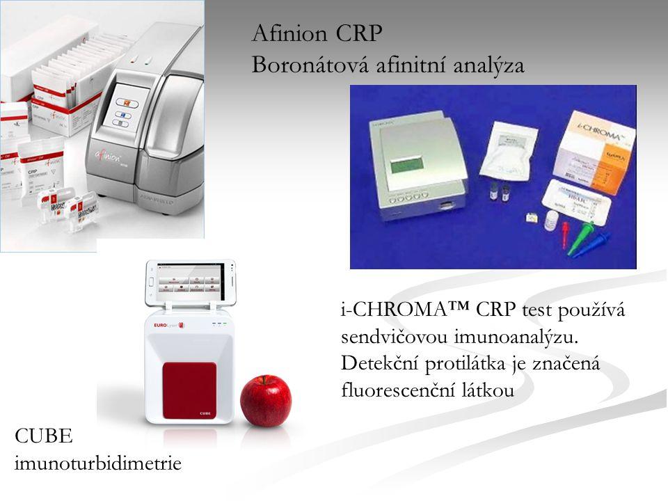 Afinion CRP Boronátová afinitní analýza i-CHROMA™ CRP test používá sendvičovou imunoanalýzu. Detekční protilátka je značená fluorescenční látkou CUBE