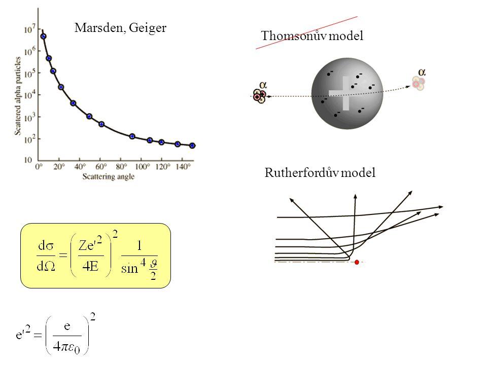 Thomsonův model Rutherfordův model Marsden, Geiger