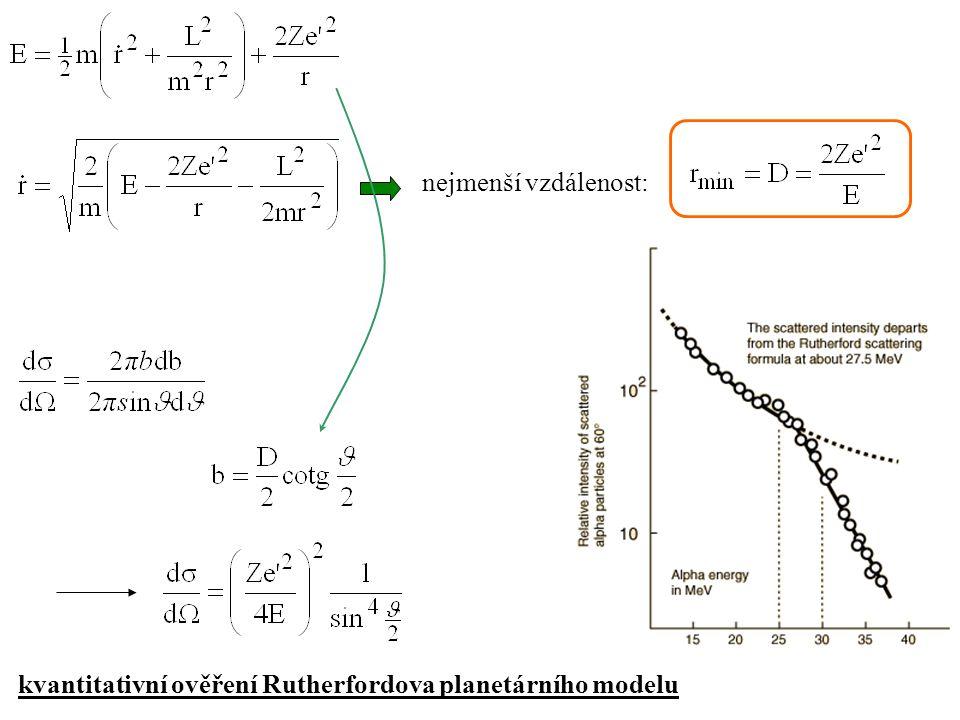 nejmenší vzdálenost: kvantitativní ověření Rutherfordova planetárního modelu