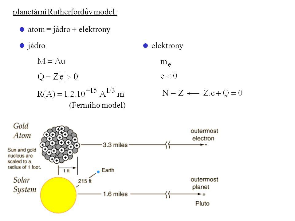 + výchozí předkvantový planetární model nedostatky:  elektrodynamicky nestabilní  elektrostaticky nestabilní dva atomy spojené...