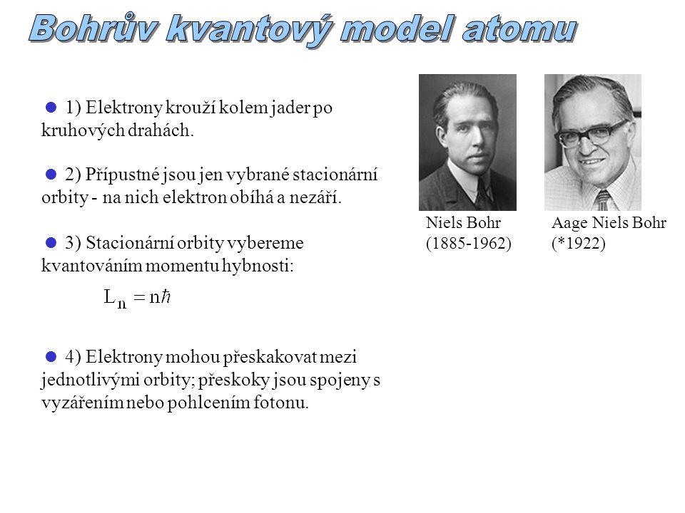 Bobrův poloměr H: 1 elektron + 1 proton (H: Z = 1) (~0.53Å) Rydbergova konstanta Ry  13.6 eV energie: