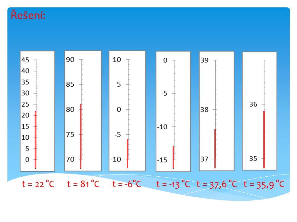 Řešení: t = 22 °C t = 81 °C t = -6°C t = -13 °C t = 37,6 °C t = 35,9 °C