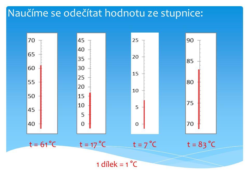 Naučíme se odečítat hodnotu ze stupnice: t = 61 °C t = 17 °C t = 7 °C t = 83 °C 1 dílek = 1 °C