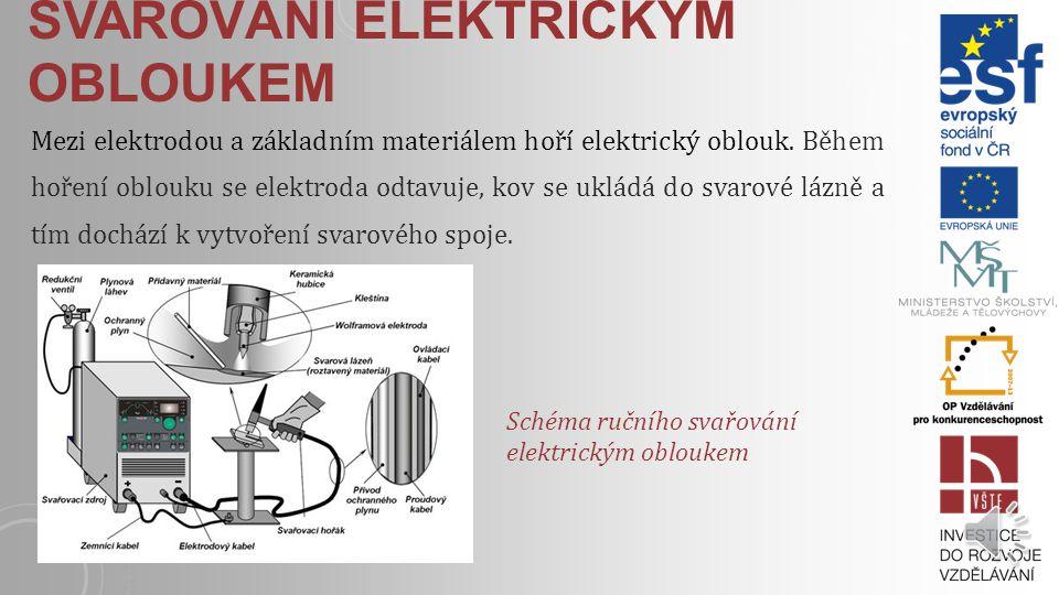 Mezi elektrodou a základním materiálem hoří elektrický oblouk.