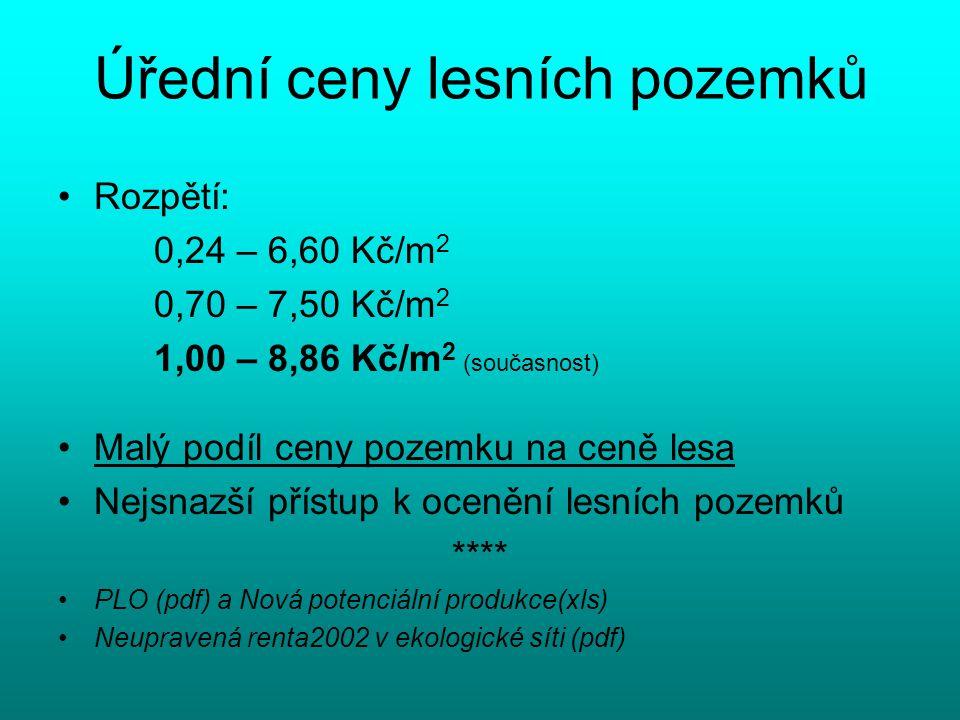 Úřední ceny lesních pozemků Rozpětí: 0,24 – 6,60 Kč/m 2 0,70 – 7,50 Kč/m 2 1,00 – 8,86 Kč/m 2 (současnost) Malý podíl ceny pozemku na ceně lesa Nejsnazší přístup k ocenění lesních pozemků **** PLO (pdf) a Nová potenciální produkce(xls) Neupravená renta2002 v ekologické síti (pdf)