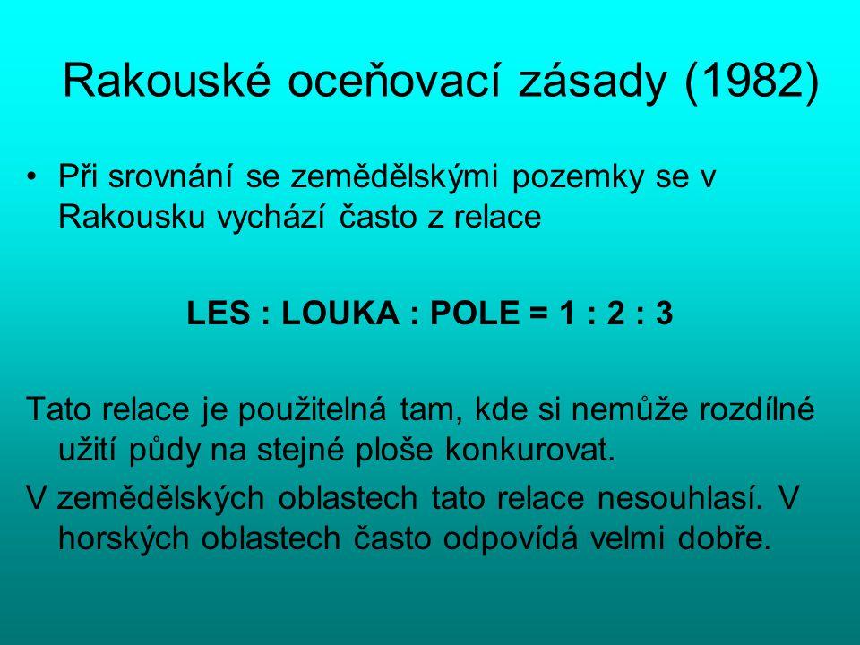 Rakouské oceňovací zásady (1982) Při srovnání se zemědělskými pozemky se v Rakousku vychází často z relace LES : LOUKA : POLE = 1 : 2 : 3 Tato relace je použitelná tam, kde si nemůže rozdílné užití půdy na stejné ploše konkurovat.