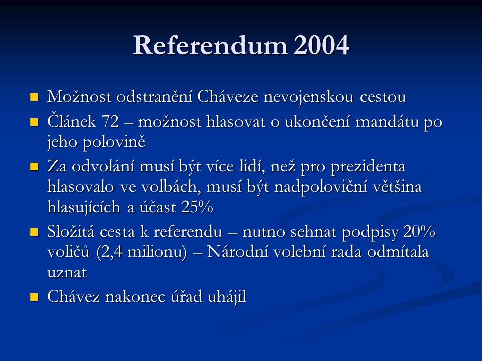 Referendum 2004 Možnost odstranění Cháveze nevojenskou cestou Možnost odstranění Cháveze nevojenskou cestou Článek 72 – možnost hlasovat o ukončení mandátu po jeho polovině Článek 72 – možnost hlasovat o ukončení mandátu po jeho polovině Za odvolání musí být více lidí, než pro prezidenta hlasovalo ve volbách, musí být nadpoloviční většina hlasujících a účast 25% Za odvolání musí být více lidí, než pro prezidenta hlasovalo ve volbách, musí být nadpoloviční většina hlasujících a účast 25% Složitá cesta k referendu – nutno sehnat podpisy 20% voličů (2,4 milionu) – Národní volební rada odmítala uznat Složitá cesta k referendu – nutno sehnat podpisy 20% voličů (2,4 milionu) – Národní volební rada odmítala uznat Chávez nakonec úřad uhájil Chávez nakonec úřad uhájil