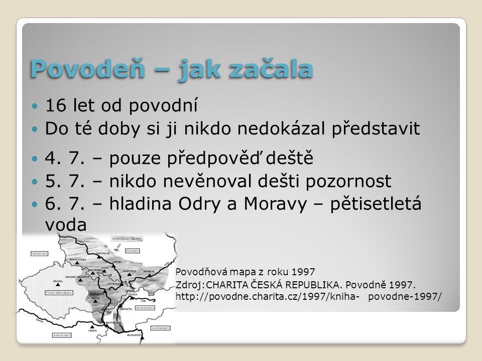 Kudy se šířila Jesenicko Hanušovicko Bruntálsko Olomouc, Přerov, jižní Morava Východní Čechy Voda o rychlosti 60km/h