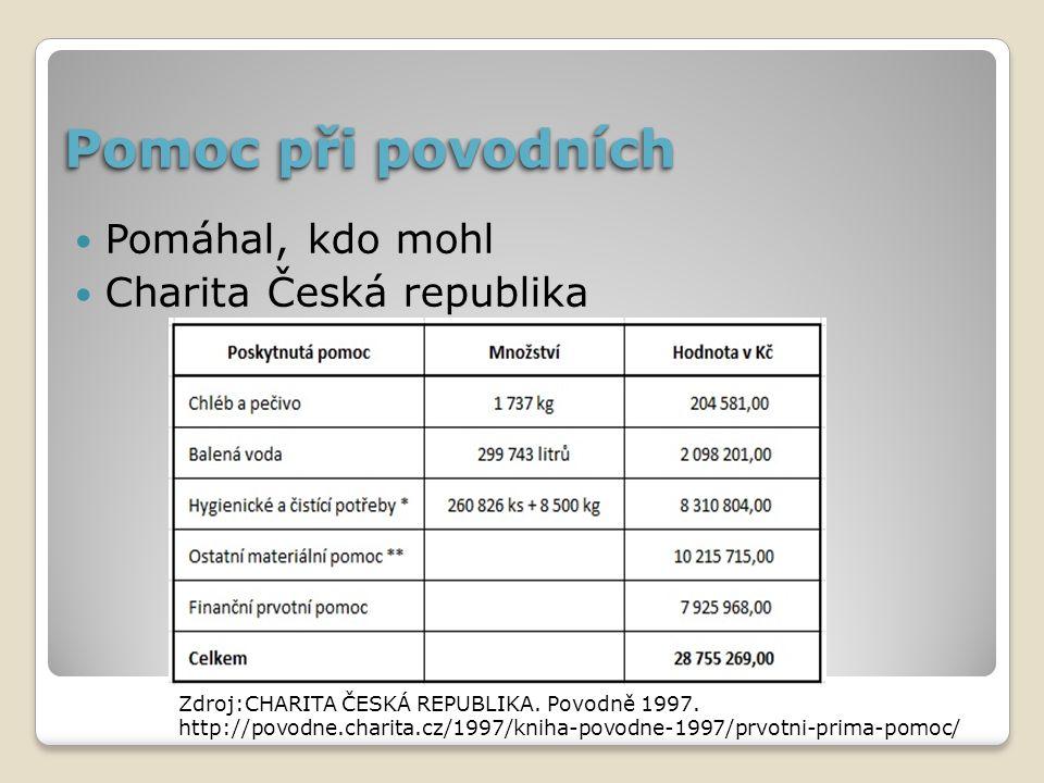 Protipovodňová ochrana - Choceň Ve dvou etapách ◦I.