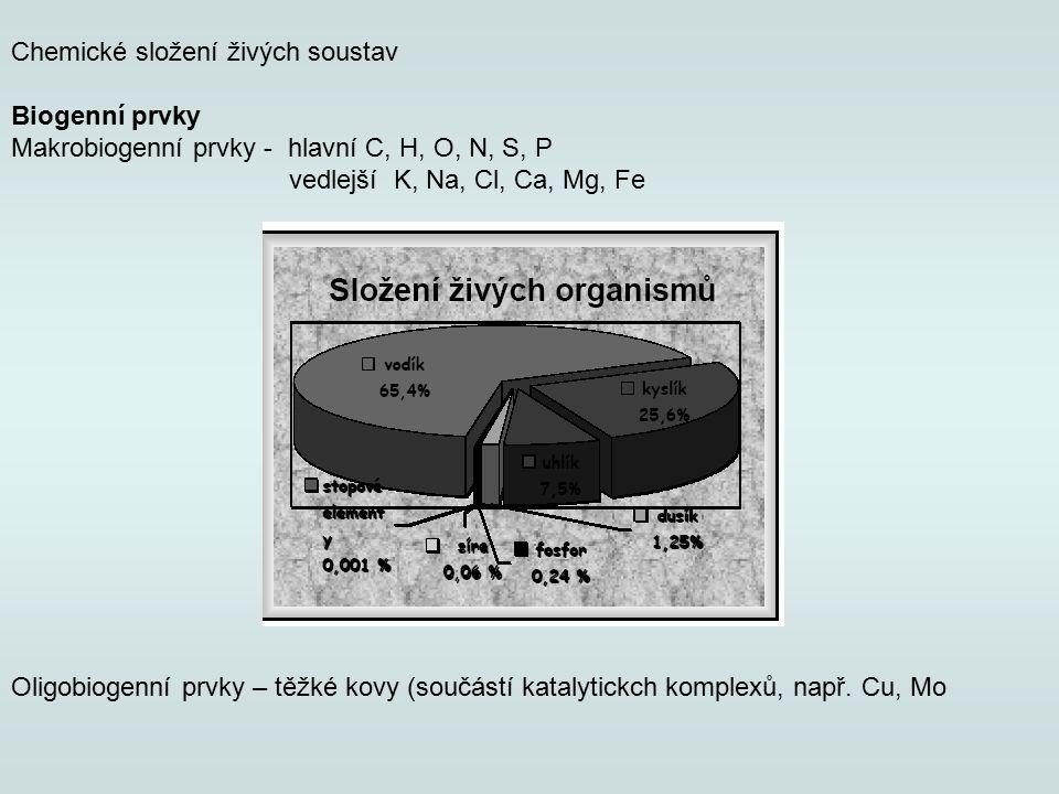 Chemické složení živých soustav Biogenní prvky Makrobiogenní prvky - hlavní C, H, O, N, S, P vedlejší K, Na, Cl, Ca, Mg, Fe Oligobiogenní prvky – těžk