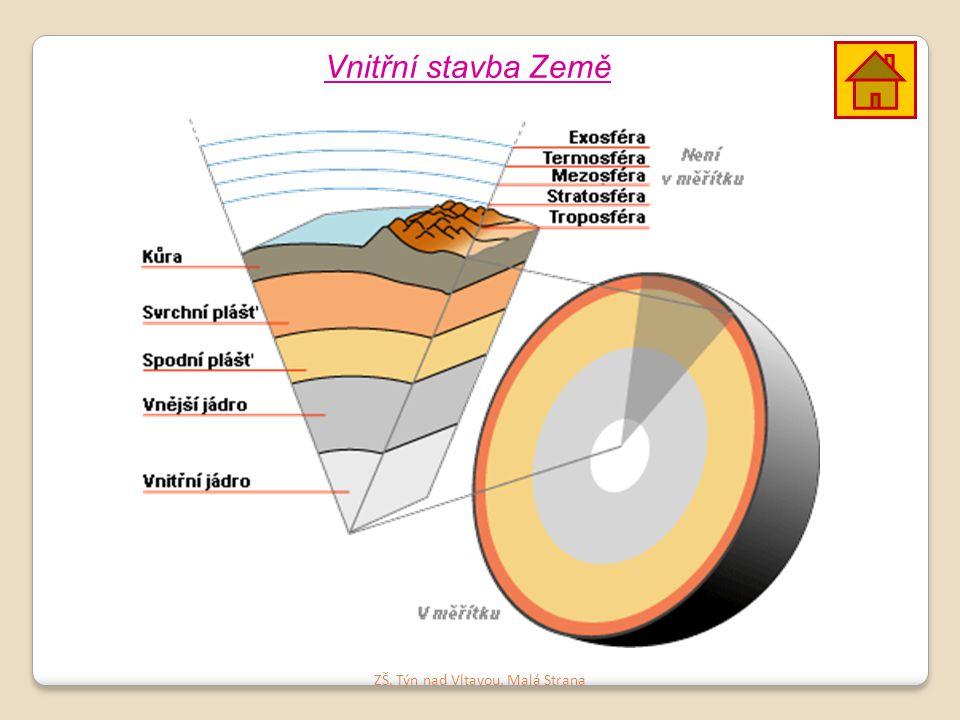 Vnitřní stavba Země Naše Země se skládá ze 3 základních vrstev: Naše Země se skládá ze 3 základních vrstev: 1) Zemská kůra 1) Zemská kůra ◦Dosahuje hloubky zhruba 40 km ◦Pod oceánem je tenčí než u kontinentů 2) Zemský plášť 2) Zemský plášť ◦Dosahuje hloubky 2900 km ◦Dělí se na dvě části: svrchní a spodní plášť 3) Zemské jádro 3) Zemské jádro ◦Tvoří jej dvě části: vnější a vnitřní jádro ◦Je tekuté, žhavé, teploty dosahují až 3000 0 C, skládá se z kovů Zemská kůra společně s částí svrchního pláště tvoří litosféru, která je rozlámána na litosférické desky.