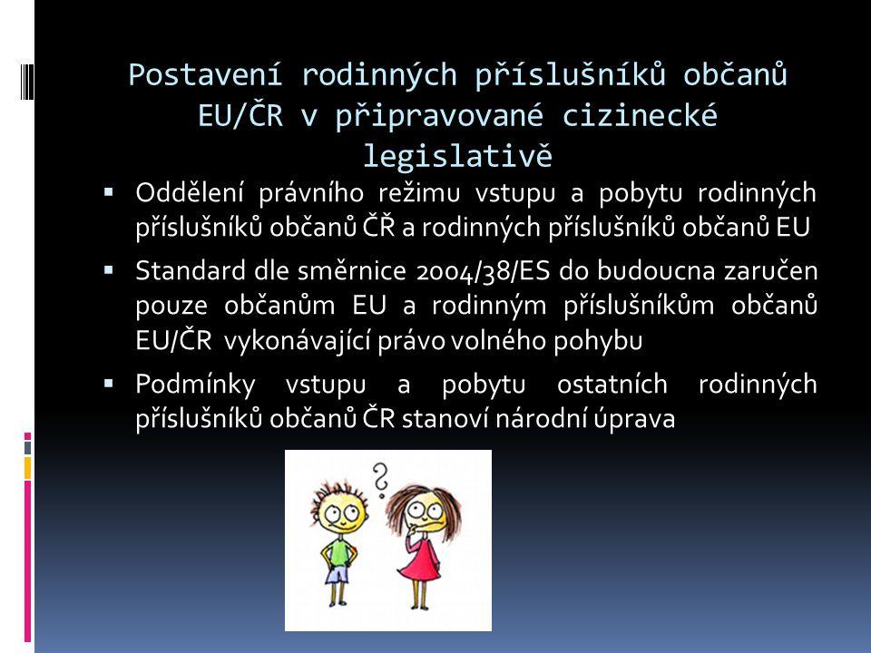 Postavení rodinných příslušníků občanů EU/ČR v připravované cizinecké legislativě  Oddělení právního režimu vstupu a pobytu rodinných příslušníků obč