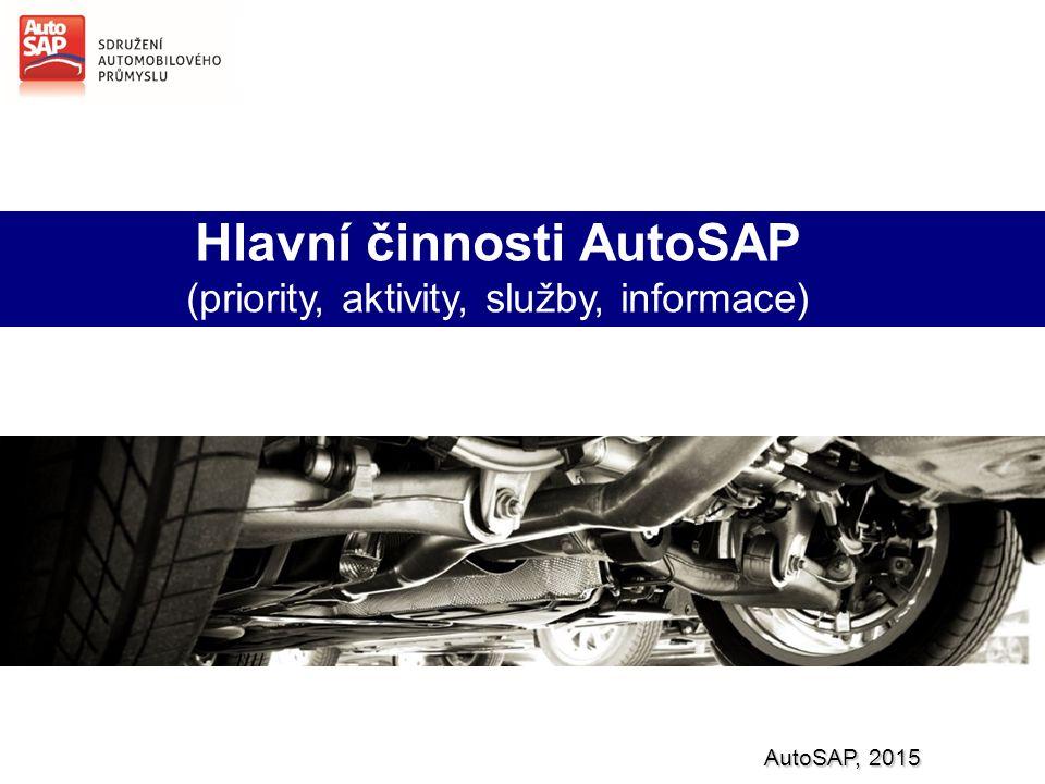Hlavní činnosti AutoSAP (priority, aktivity, služby, informace) AutoSAP, 2015 6. prosinec 2013