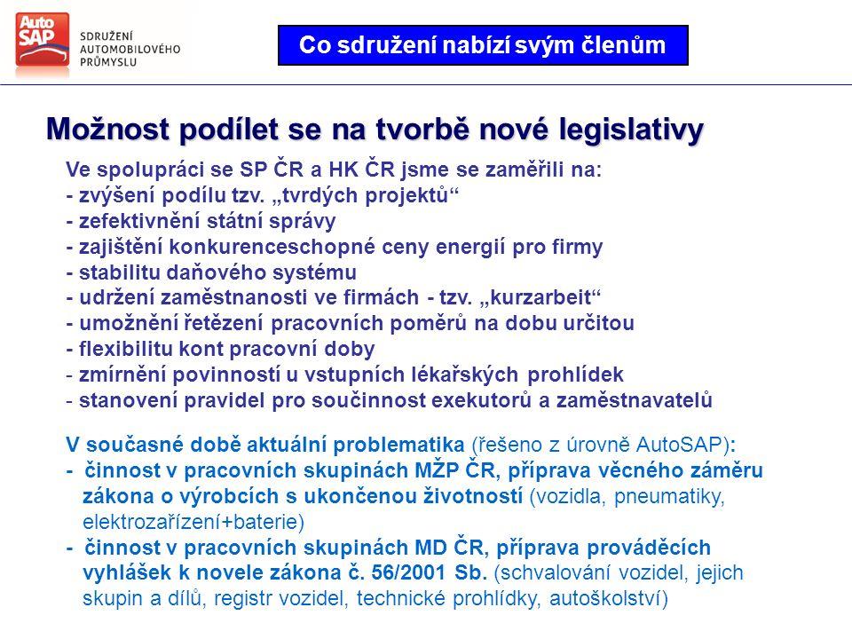 Co sdružení nabízí svým členům Možnost podílet se na tvorbě nové legislativy V současné době aktuální problematika (řešeno z úrovně AutoSAP): - činnost v pracovních skupinách MŽP ČR, příprava věcného záměru zákona o výrobcích s ukončenou životností (vozidla, pneumatiky, elektrozařízení+baterie) - činnost v pracovních skupinách MD ČR, příprava prováděcích vyhlášek k novele zákona č.