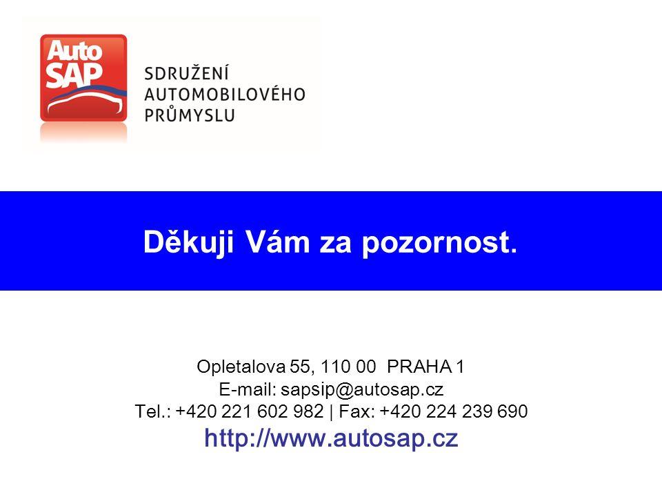 Opletalova 55, 110 00 PRAHA 1 E-mail: sap sip @autosap.cz Tel.: +420 221 602 98 2 | Fax: +420 224 239 690 http://www.autosap.cz Děkuji Vám za pozornost.