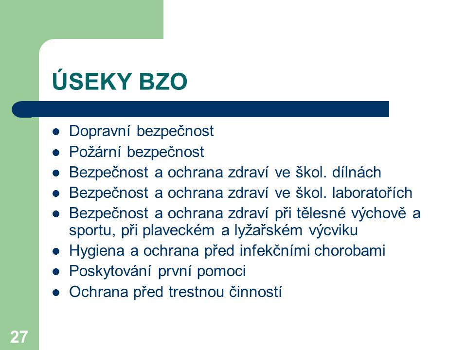 27 ÚSEKY BZO Dopravní bezpečnost Požární bezpečnost Bezpečnost a ochrana zdraví ve škol. dílnách Bezpečnost a ochrana zdraví ve škol. laboratořích Bez