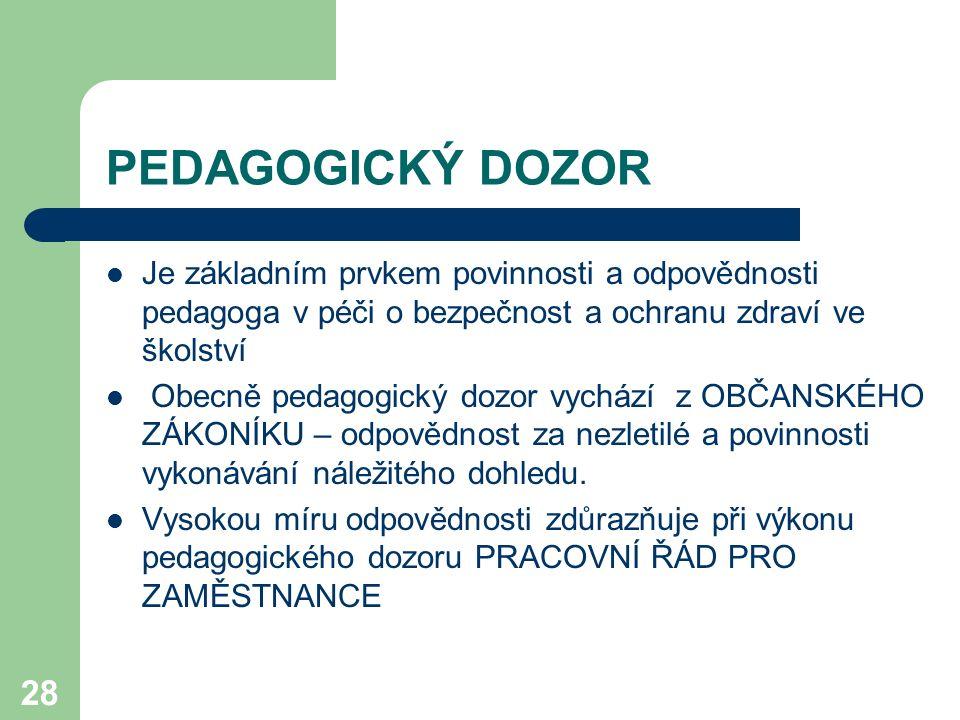 28 PEDAGOGICKÝ DOZOR Je základním prvkem povinnosti a odpovědnosti pedagoga v péči o bezpečnost a ochranu zdraví ve školství Obecně pedagogický dozor
