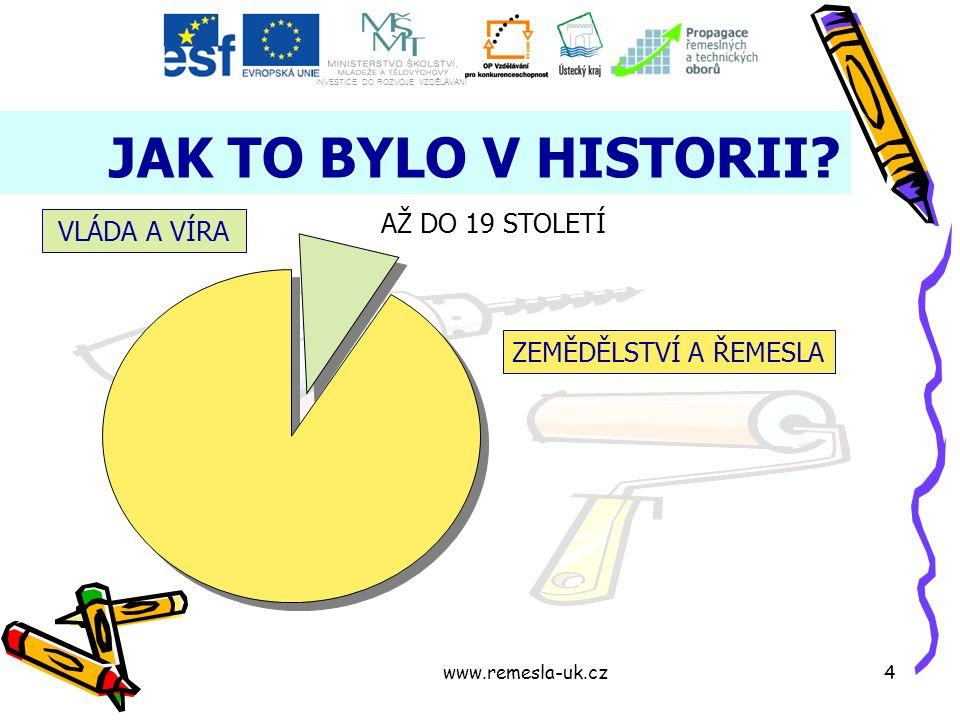 www.remesla-uk.cz4 JAK TO BYLO V HISTORII? INVESTICE DO ROZVOJE VZDĚLÁVÁNÍ ZEMĚDĚLSTVÍ A ŘEMESLA AŽ DO 19 STOLETÍ VLÁDA A VÍRA