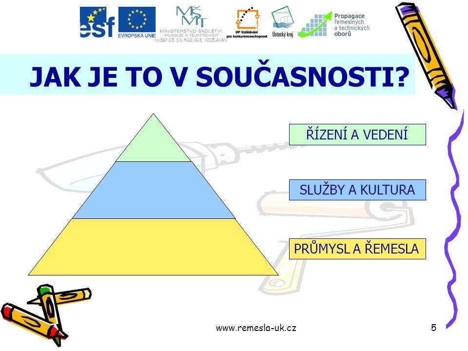 www.remesla-uk.cz5 JAK JE TO V SOUČASNOSTI.