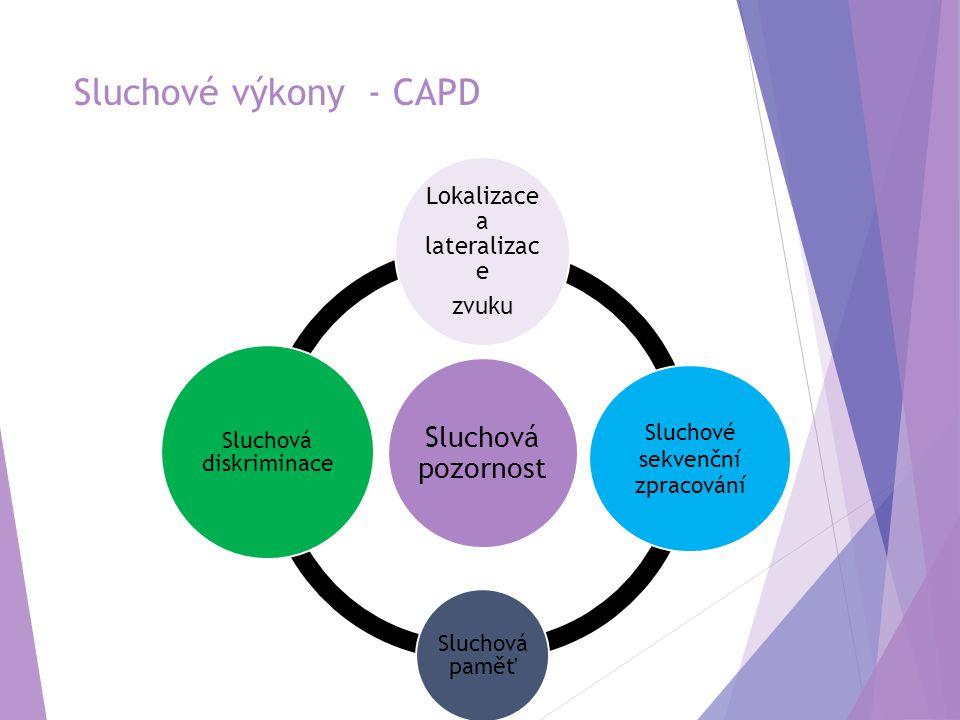Sluchové výkony - CAPD Sluchová pozornost Lokalizace a lateralizac e zvuku Sluchové sekvenční zpracování Sluchová paměť Sluchová diskriminace