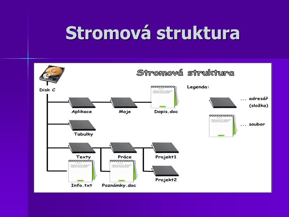 Stromová struktura