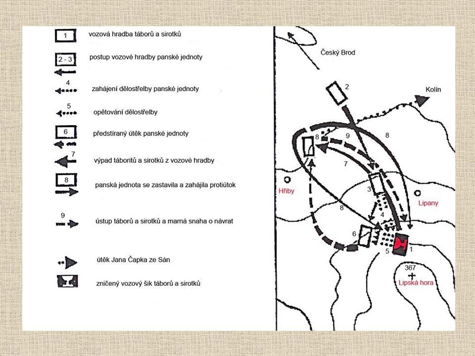 30.5.1434 u Lipan (nedaleko Českého Brodu)- otevřené utkání-Češi proti Čechům, husité proti husitům Polní vojska, vedená Prokopem Holým, poražena- pře
